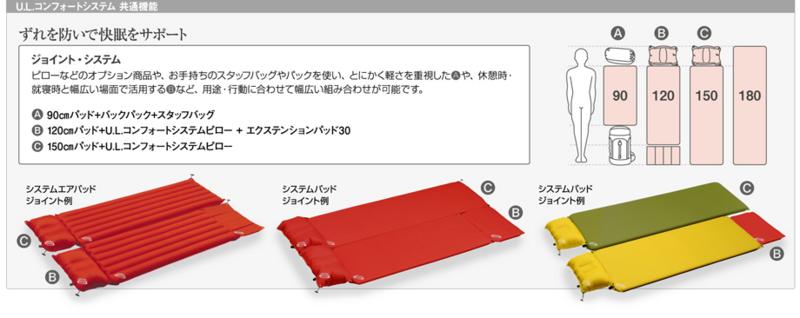 f:id:haradesugi:20150616053907j:plain