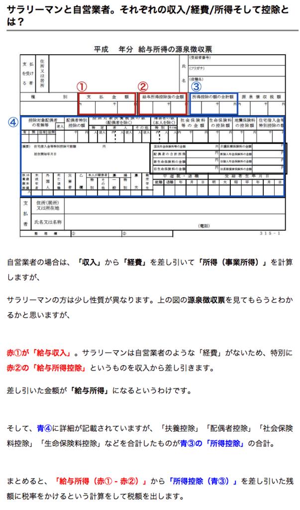f:id:haradesugi:20160214104349p:plain