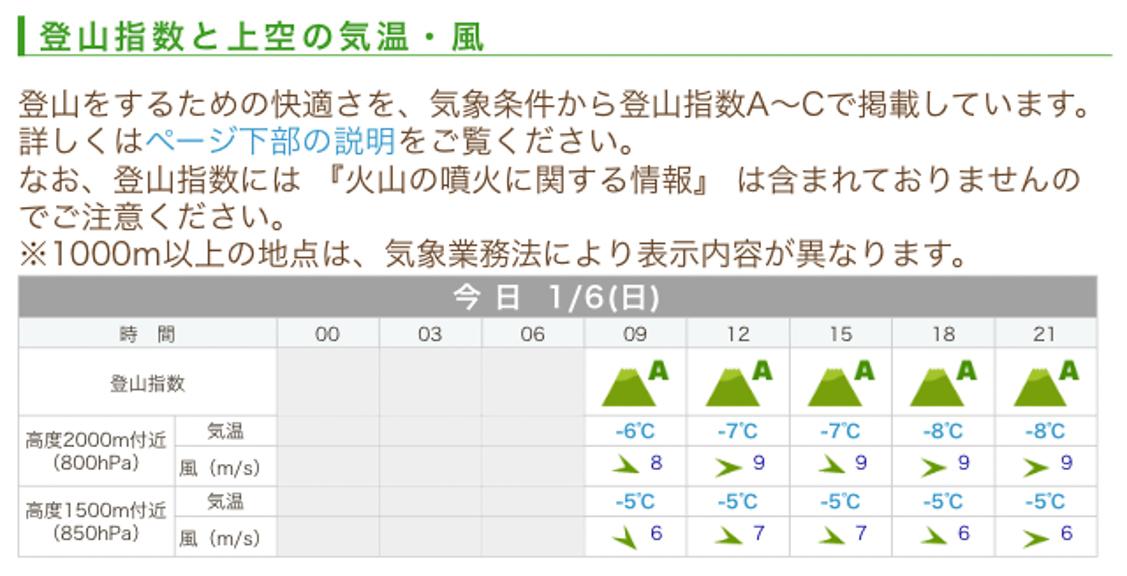 f:id:haradesugi:20190106155643j:plain
