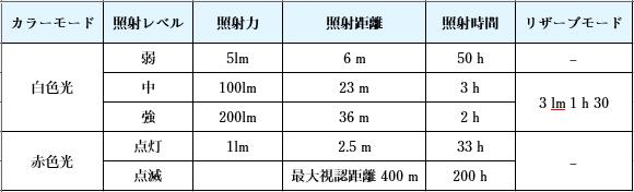 f:id:haradesugi:20190226232224p:plain