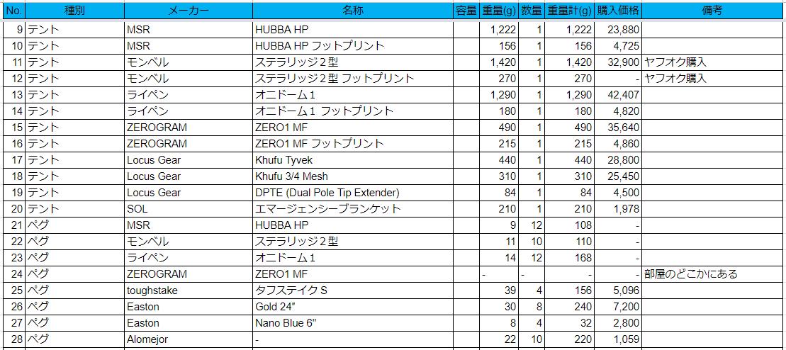 f:id:haradesugi:20201027203430p:plain