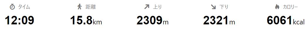 f:id:haradesugi:20210720051400p:plain