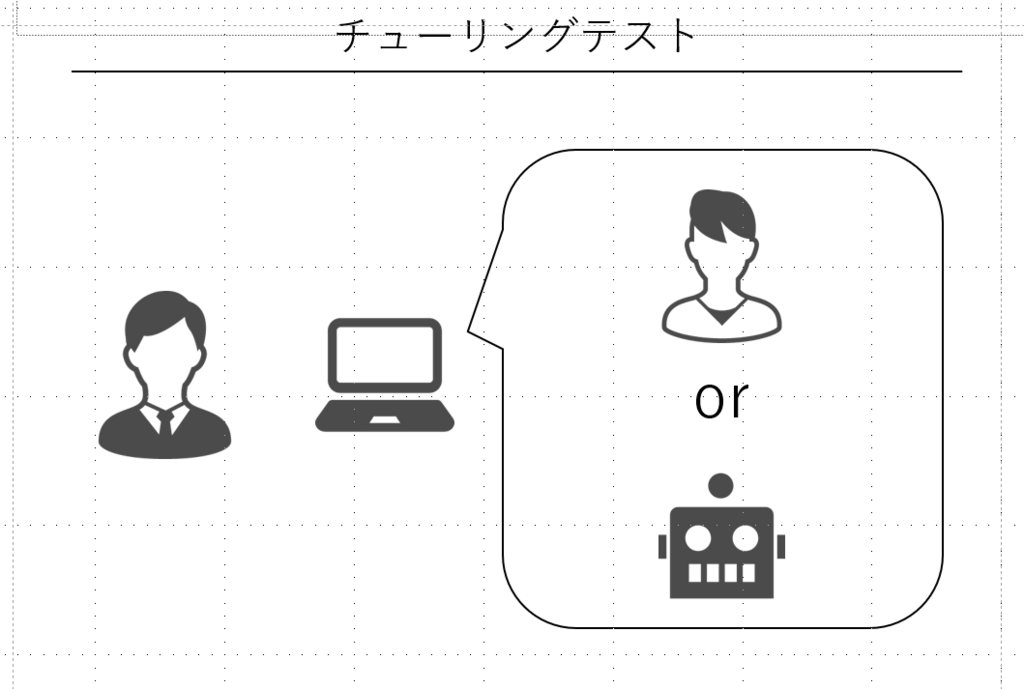 f:id:harajune:20180422235232p:plain