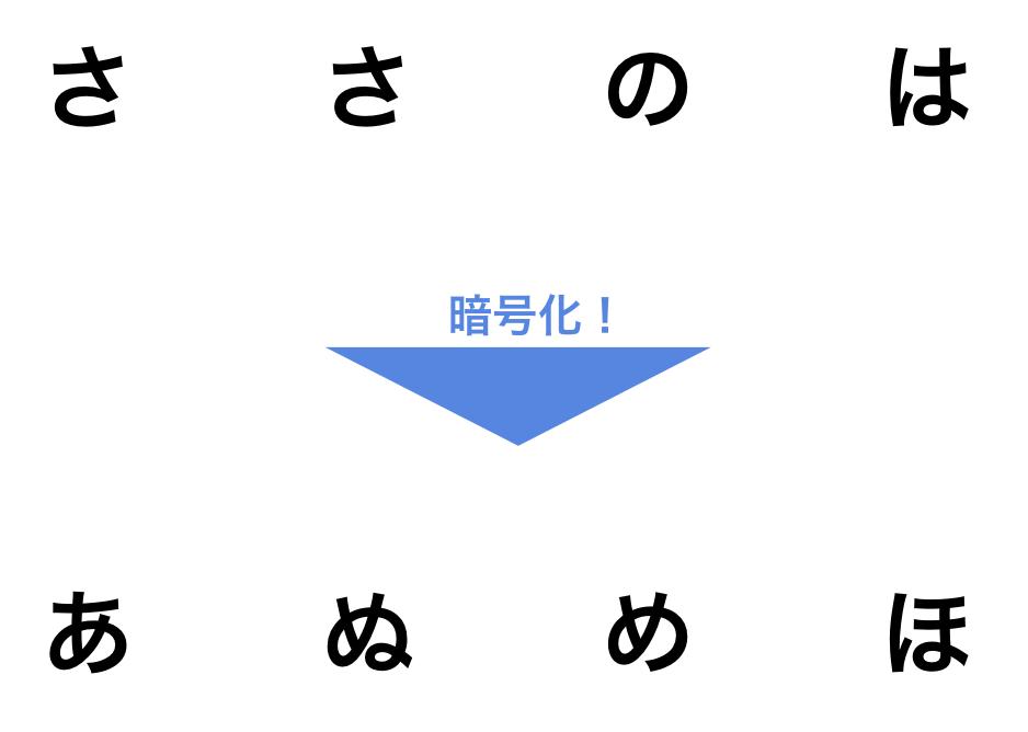 f:id:harajune:20201205230517p:plain