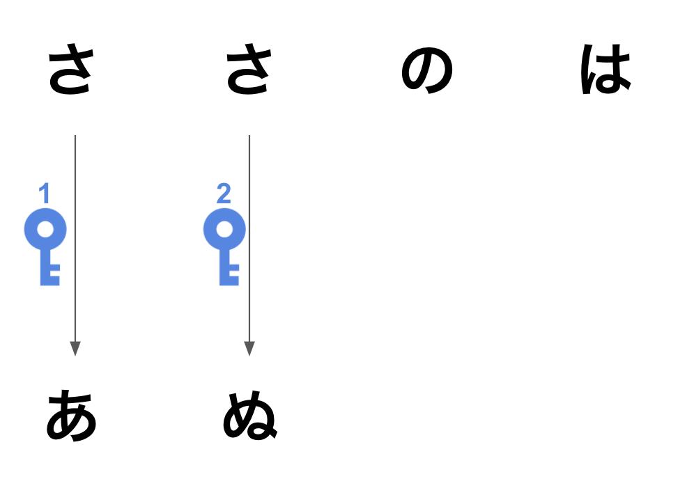 f:id:harajune:20201205230956p:plain