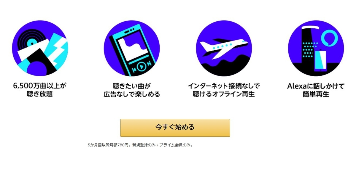 f:id:haranomachi:20190705215340j:plain