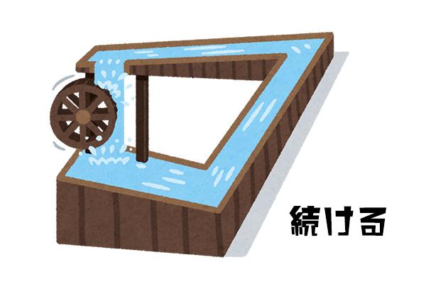 f:id:haranomachi:20190731190418j:plain