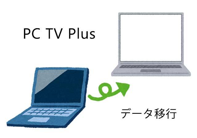 f:id:haranomachi:20200331000541j:plain
