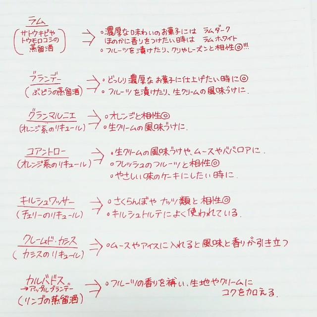 f:id:harapeco_shokudo:20190817194719j:image