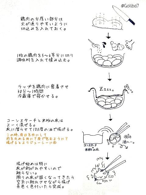 f:id:harapeco_shokudo:20190907142707j:image