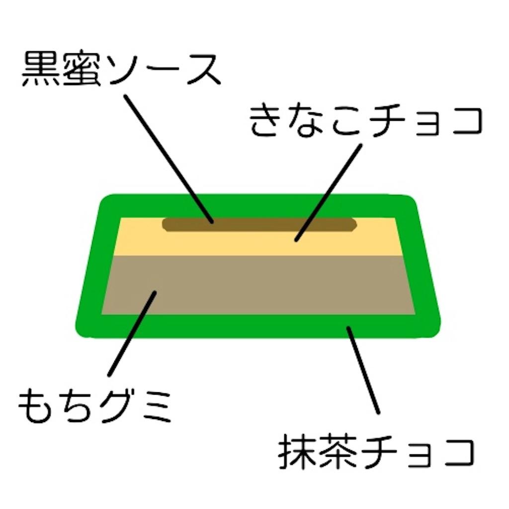 f:id:harapekotanuki:20190215124904j:image
