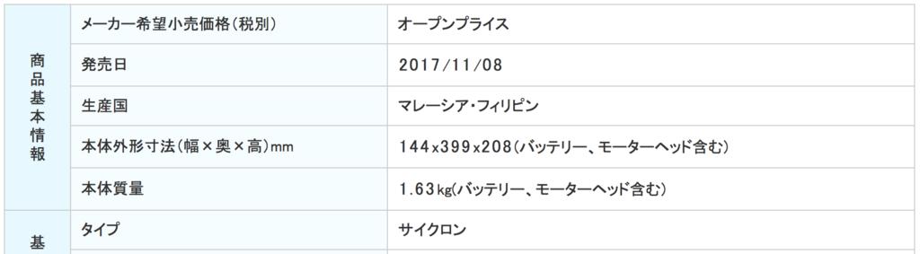 f:id:hardshopper:20180114012609p:plain