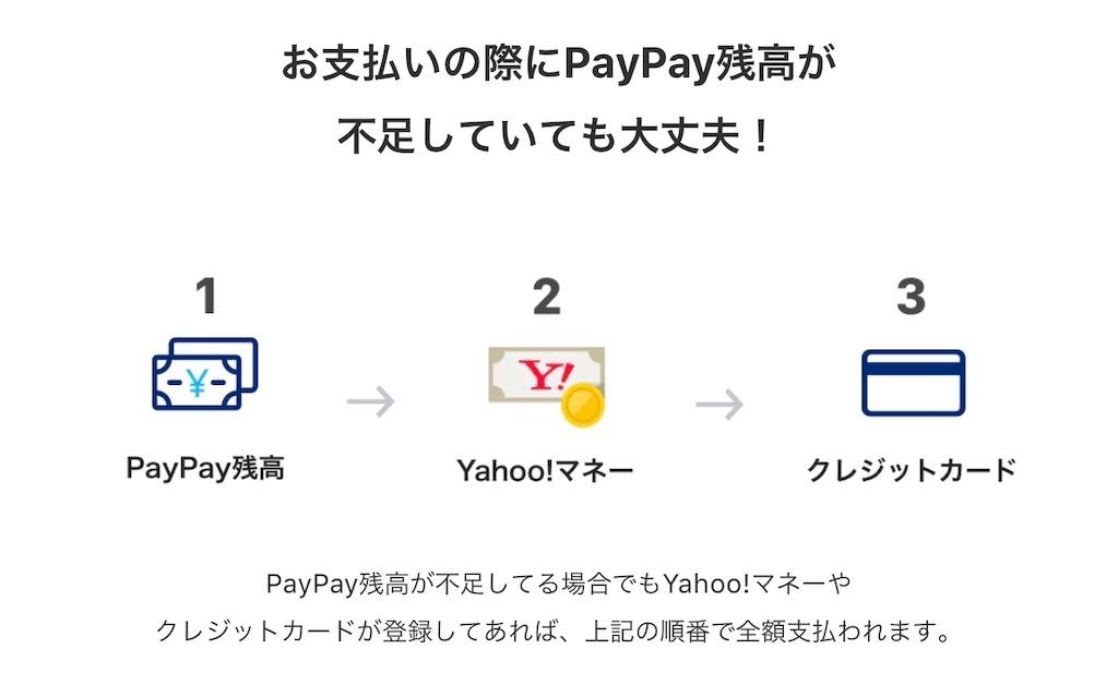 f:id:hardshopper:20181128013758j:image