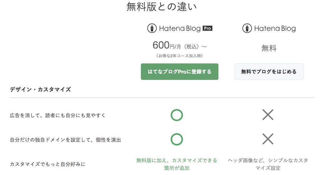 f:id:hardshopper:20190130001546p:plain