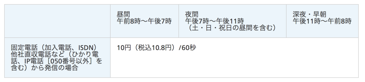 f:id:hardshopper:20190620010128p:plain