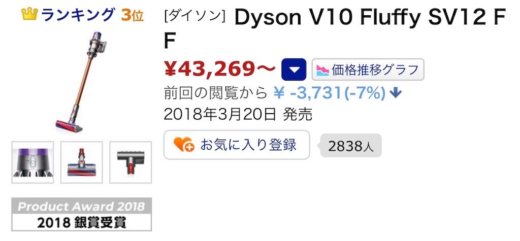 f:id:hardshopper:20190720032348j:image