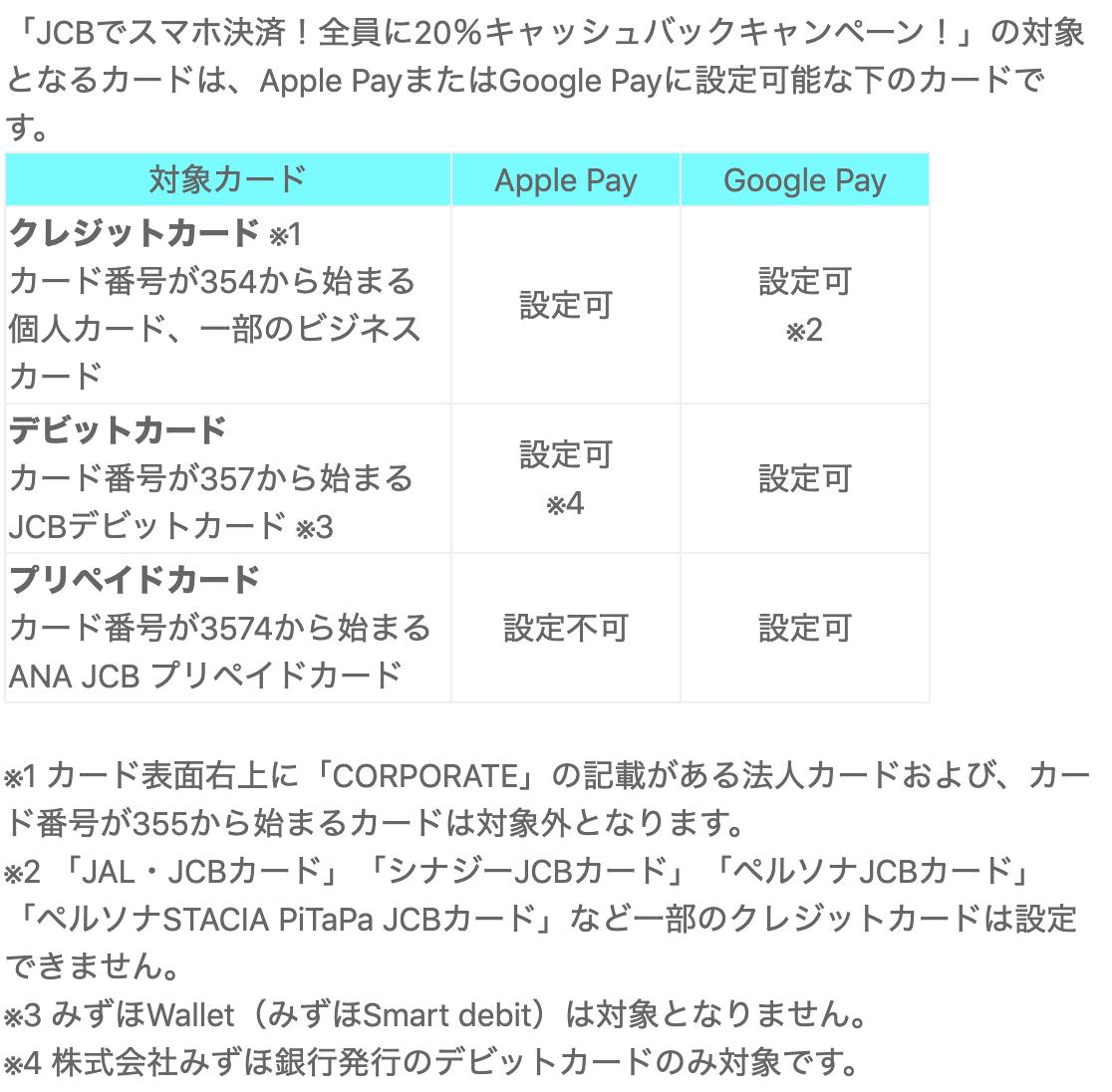 f:id:hardshopper:20191005022051p:plain