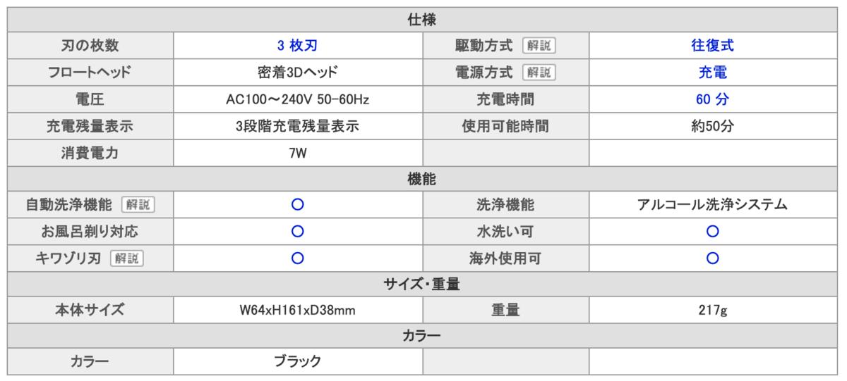 f:id:hardshopper:20200114025824p:plain
