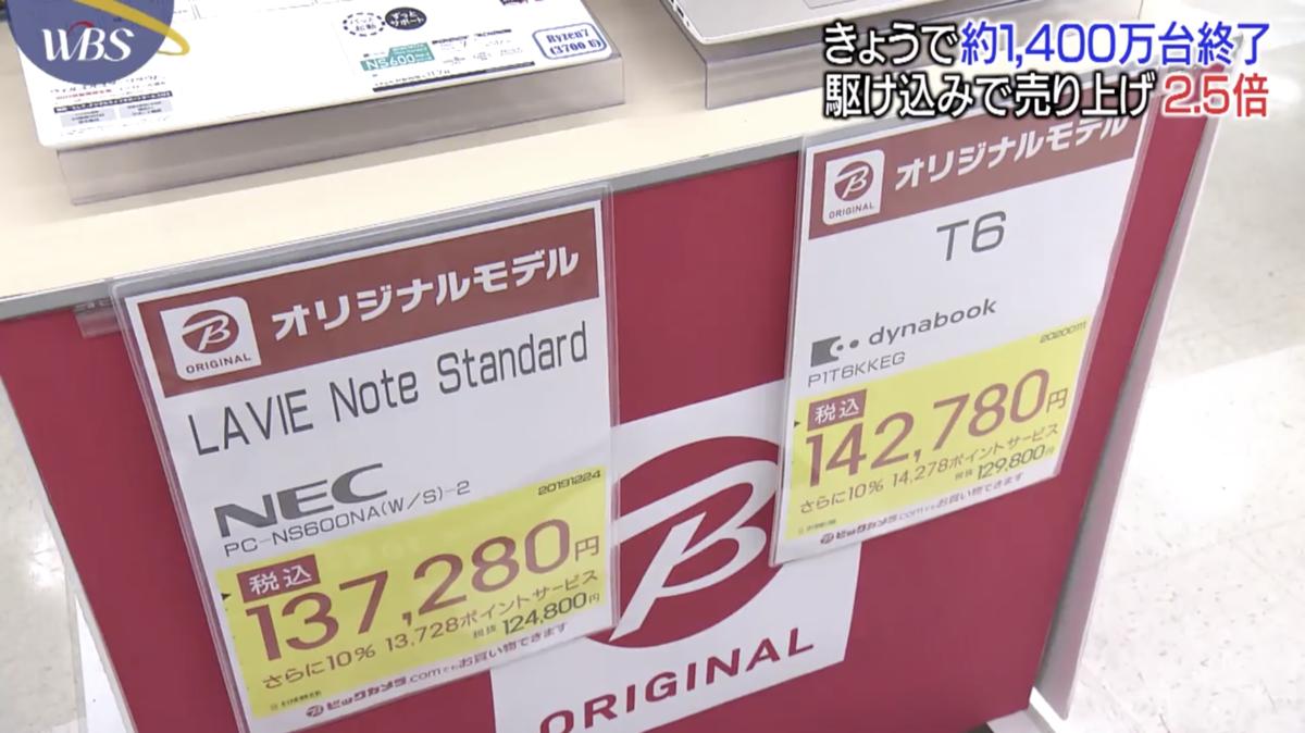 f:id:hardshopper:20200119034715p:plain