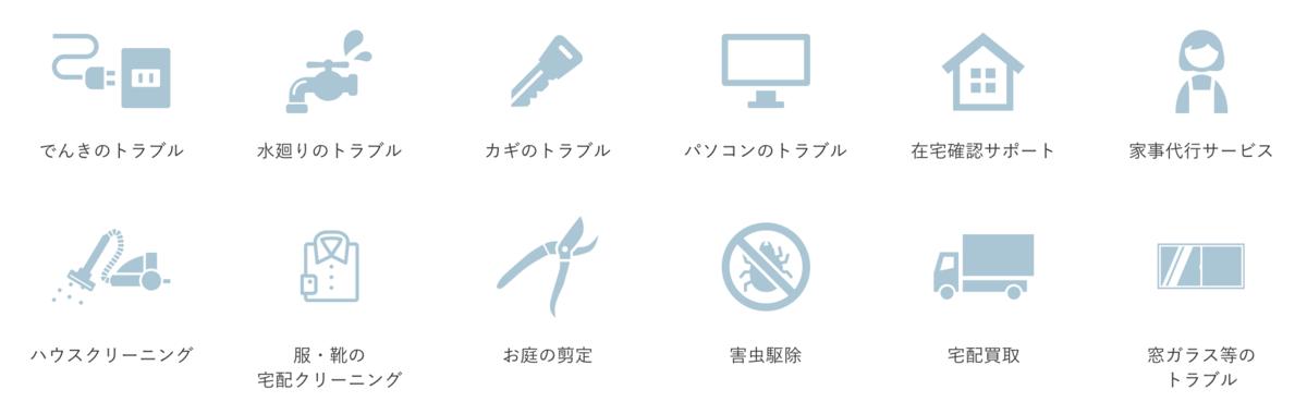 f:id:hardshopper:20200224140458p:plain