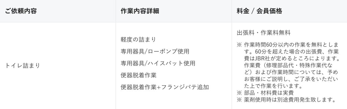f:id:hardshopper:20200224141037p:plain