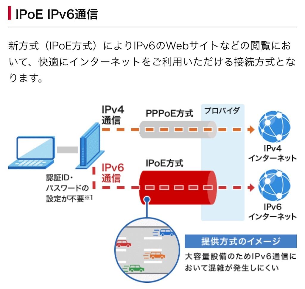 f:id:hardshopper:20200517004013j:image