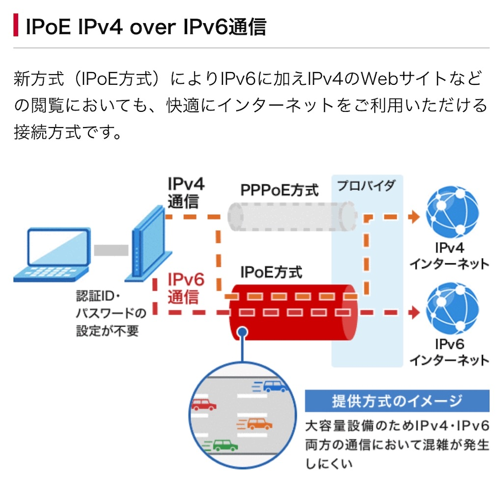 f:id:hardshopper:20200517004022j:image