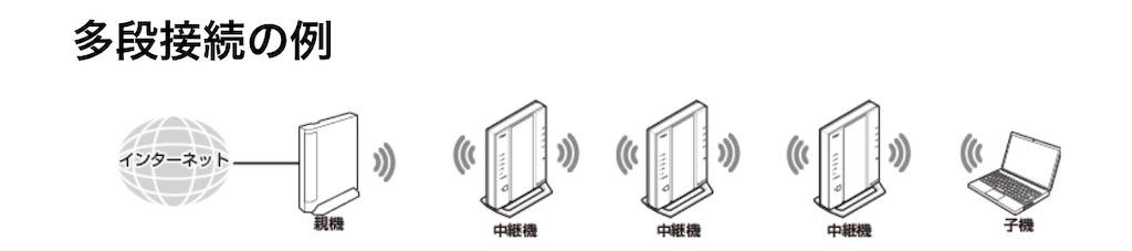 f:id:hardshopper:20200517083631j:image