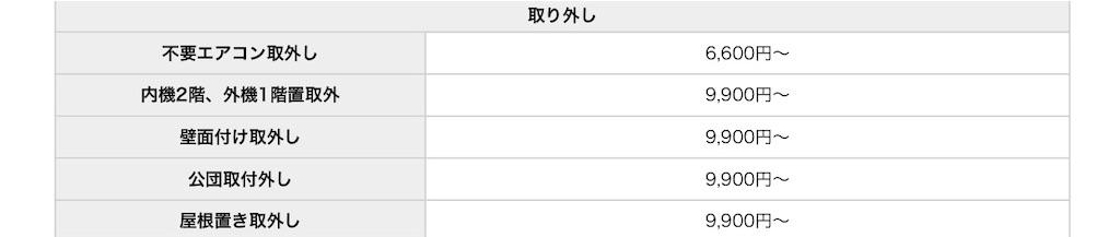 f:id:hardshopper:20200611032739j:image