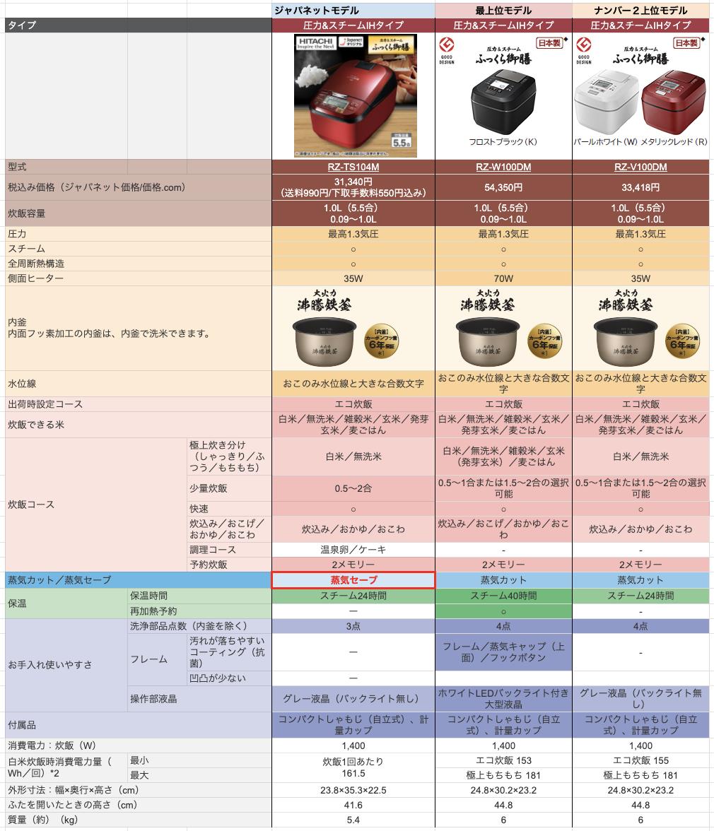 f:id:hardshopper:20201110053047p:plain