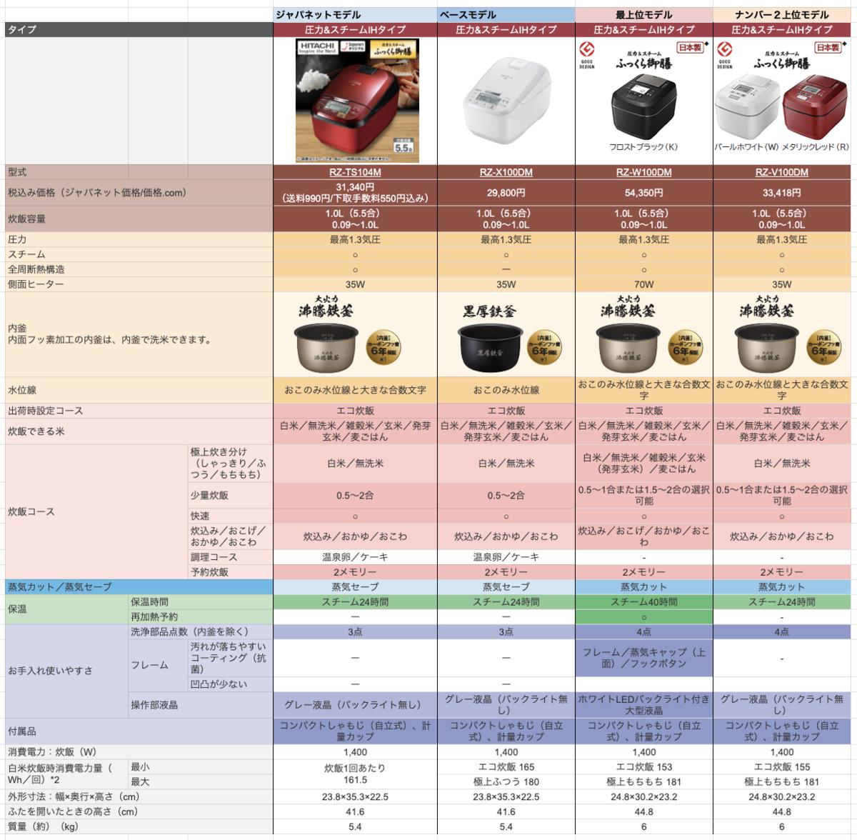 f:id:hardshopper:20201110053358p:plain