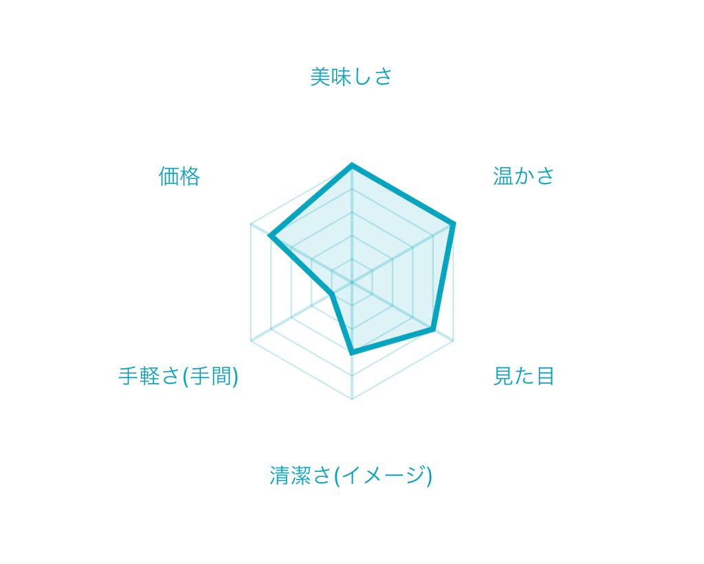 f:id:hardshopper:20201204021156p:image