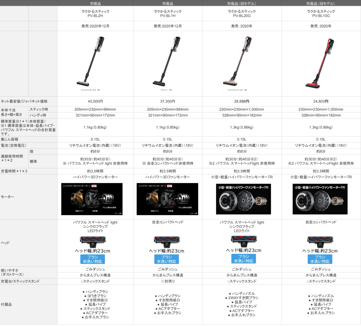 f:id:hardshopper:20210317120731p:plain