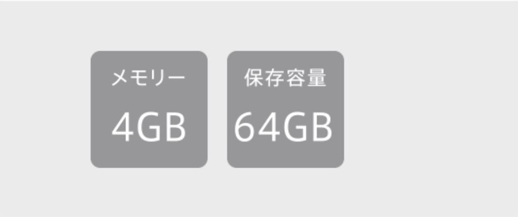 f:id:hardshopper:20210328233516j:image