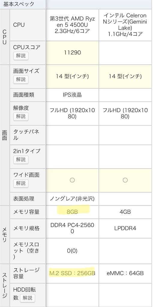 f:id:hardshopper:20210410235620j:image
