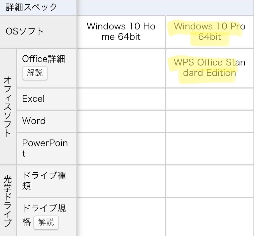 f:id:hardshopper:20210410235624j:image