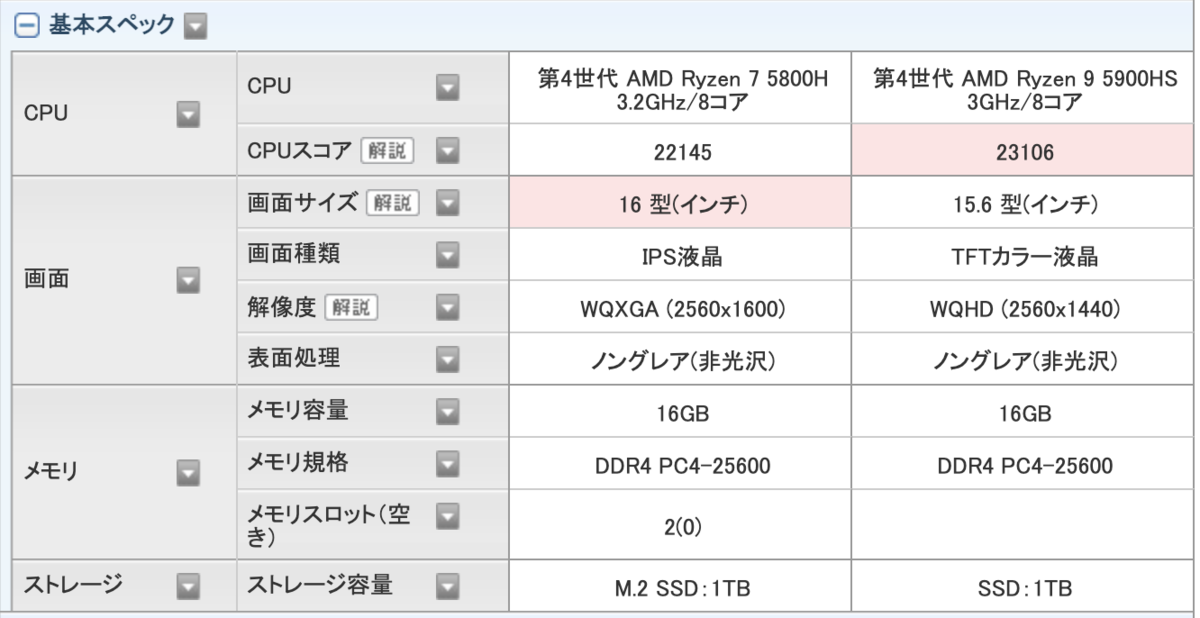 f:id:hardshopper:20210513182723p:plain