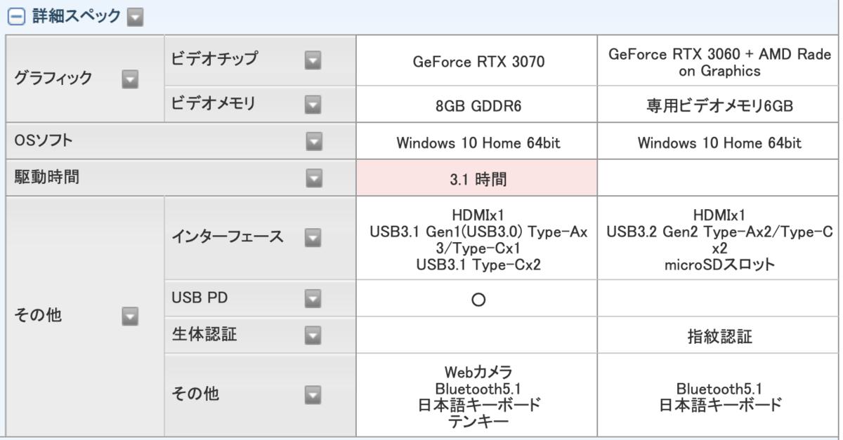 f:id:hardshopper:20210513182811p:plain
