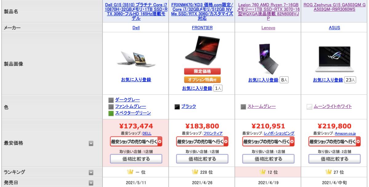 f:id:hardshopper:20210513183646p:plain