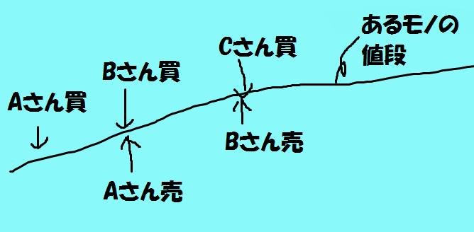 f:id:hare0008:20180116231626p:plain