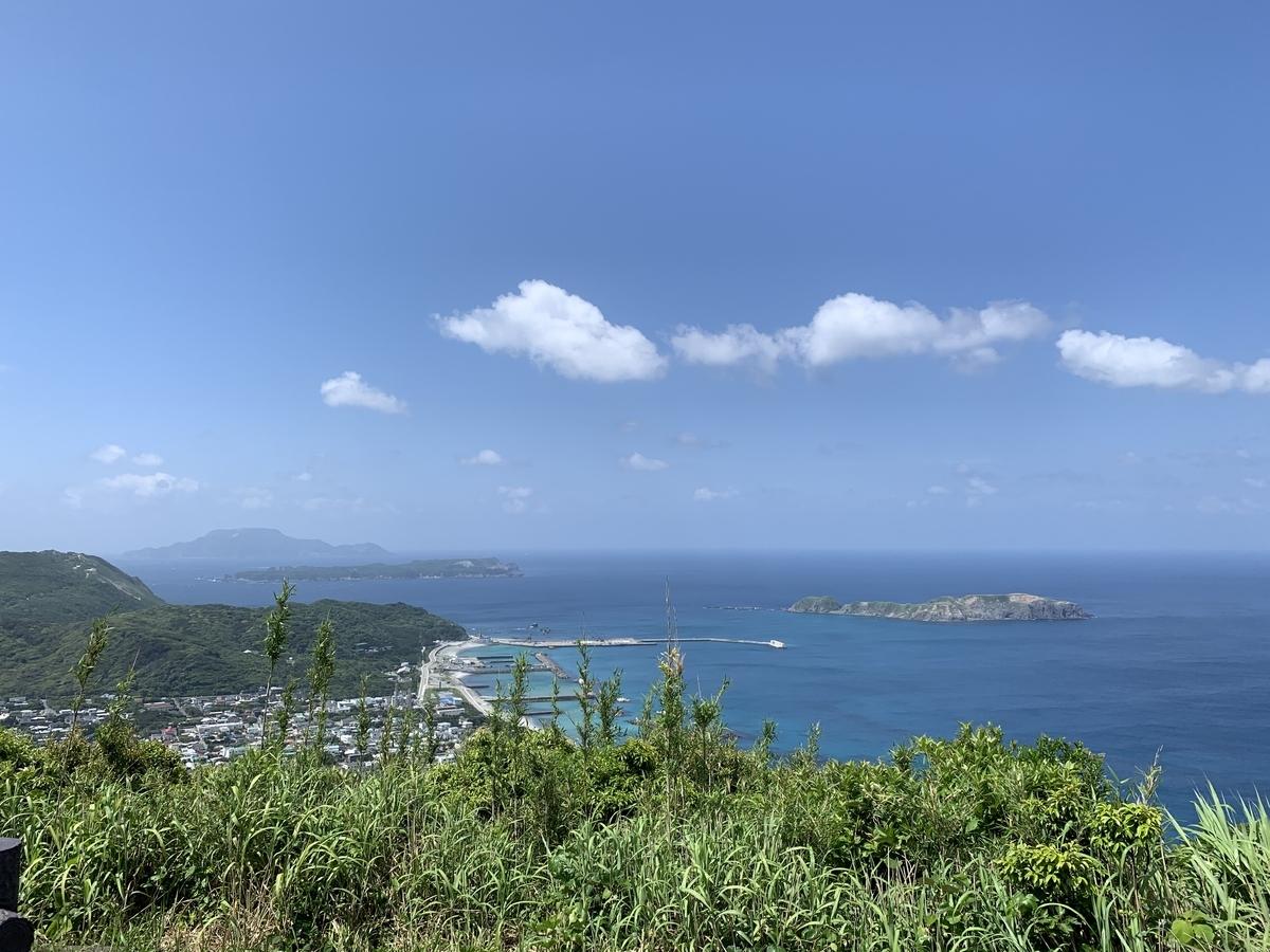 f:id:harehashire:20190715002702j:plain
