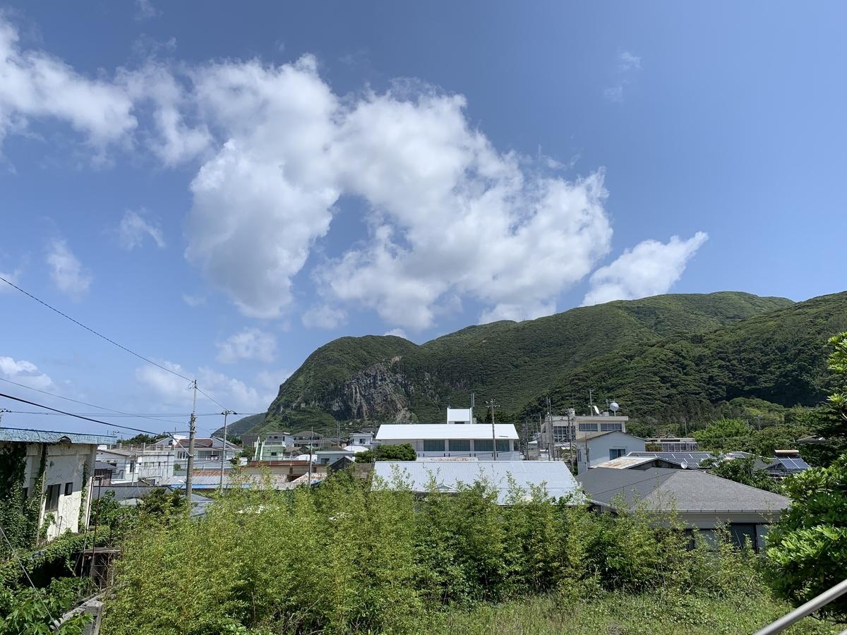 f:id:harehashire:20190715002904j:plain