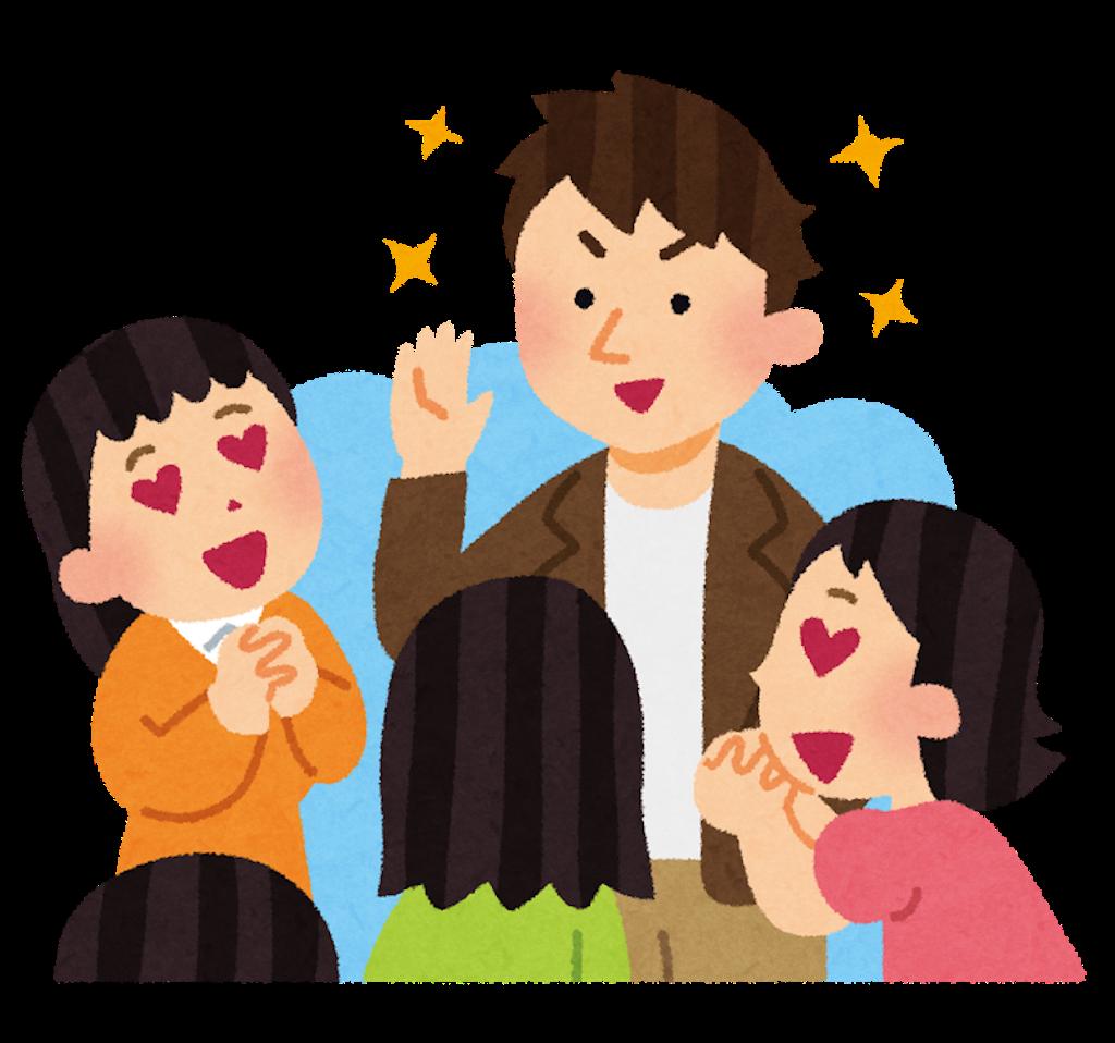 f:id:hareoku:20191104214258p:image