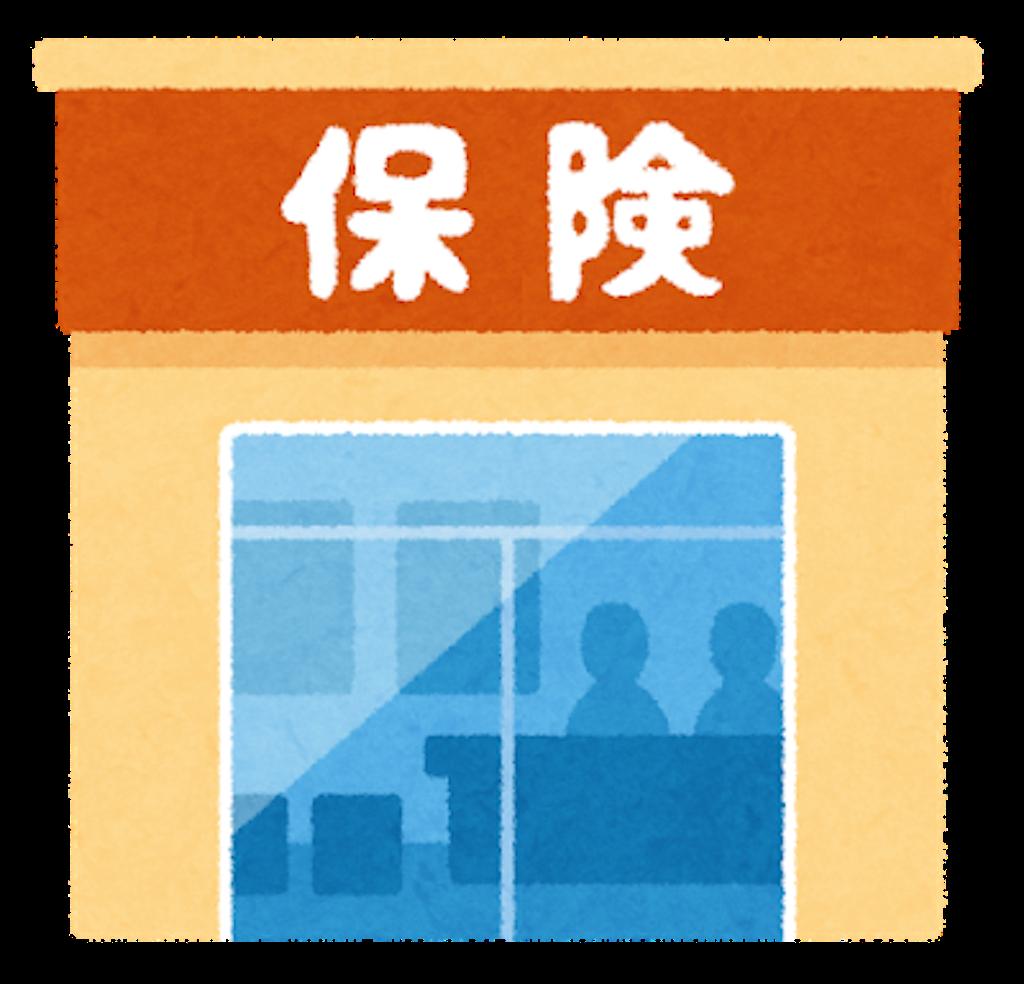 f:id:hareoku:20200506172433p:image