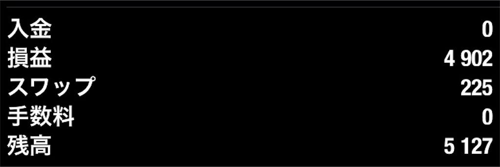 f:id:harequin:20200112171241j:image
