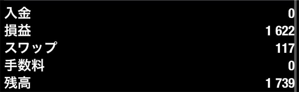 f:id:harequin:20200216233918j:image