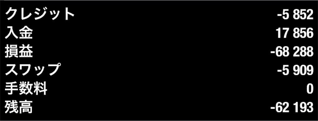 f:id:harequin:20200222130719j:image
