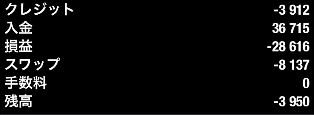 f:id:harequin:20200222133236j:image