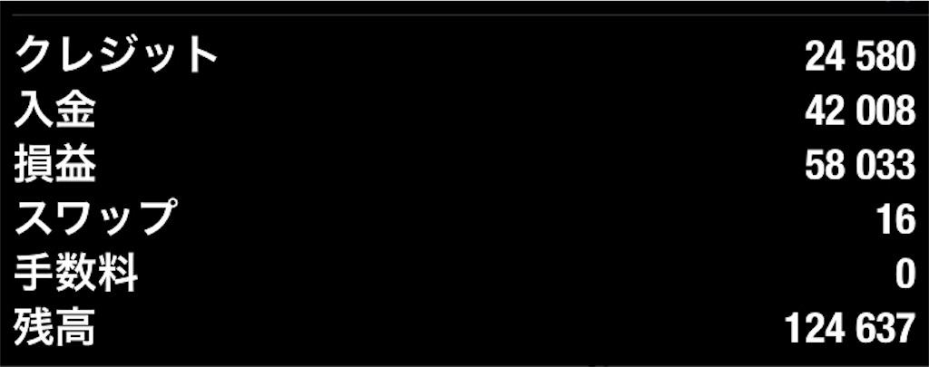 f:id:harequin:20200301233246j:image