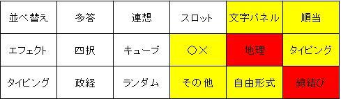 f:id:harike-nrikimaru:20130414222152j:image